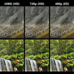 HD en SD verschil?