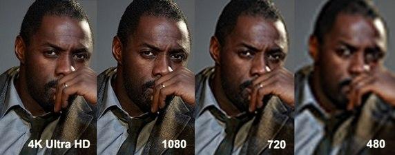Verschil tussen 1080p, 4K, 720p en 480p