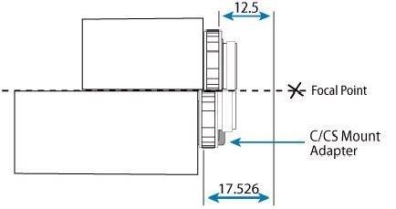 c/cs mount lens example